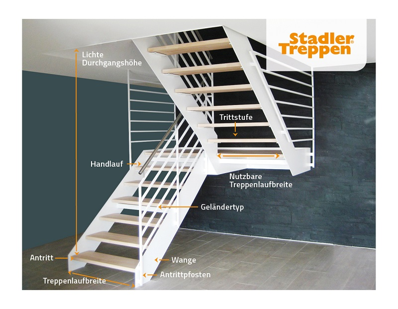 steigung treppe berechnen treppenstufen berechnen formeln. Black Bedroom Furniture Sets. Home Design Ideas